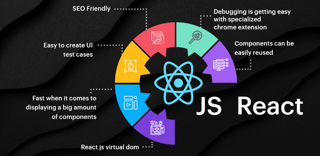 Advantages of React