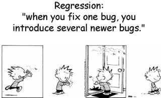 Need of Regression Testing