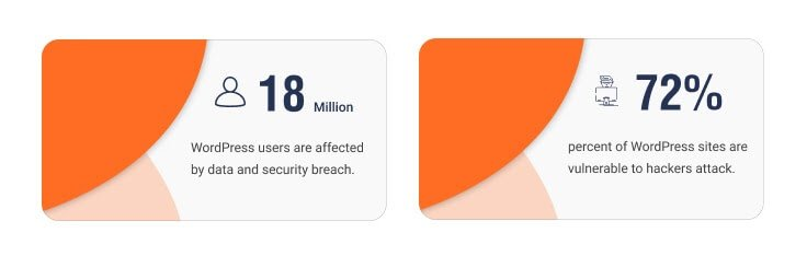 Facts about WordPress security breaches